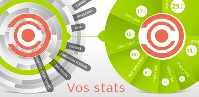 stats-web