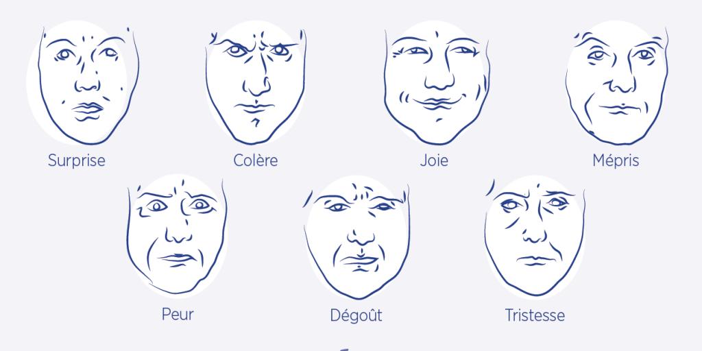 figures émotions